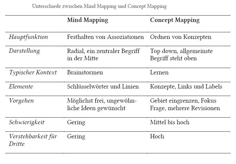 PS Fachdidaktik II Geographie Universität Wien Lektor Dr. Christian ...