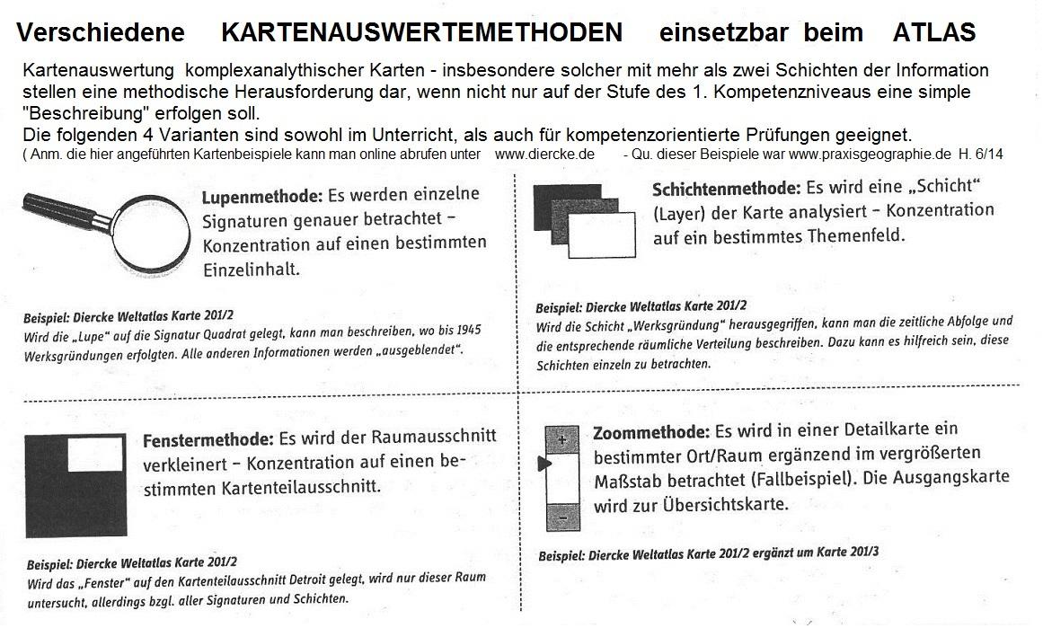 Arbeit mit Karten - aus Proseminar Fachdidaktik Sozialformen und ...