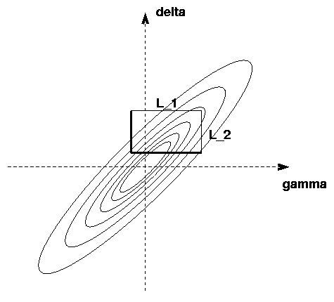 Shortest Distance between two Line Segments