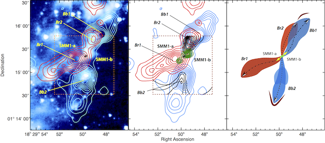 Astronomy & Astrophysics highlight: Atomic jet uncovers hidden companion protostar
