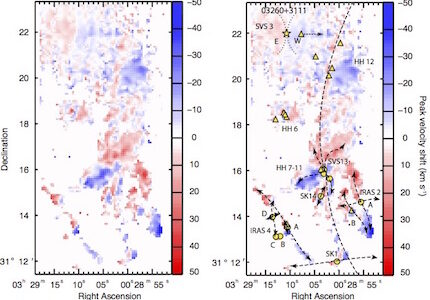 Feedback of atomic jets from embedded protostars in NGC1333