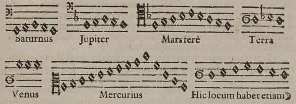 Public talk: 400 years from the publication of Kepler's Harmonices Mundi