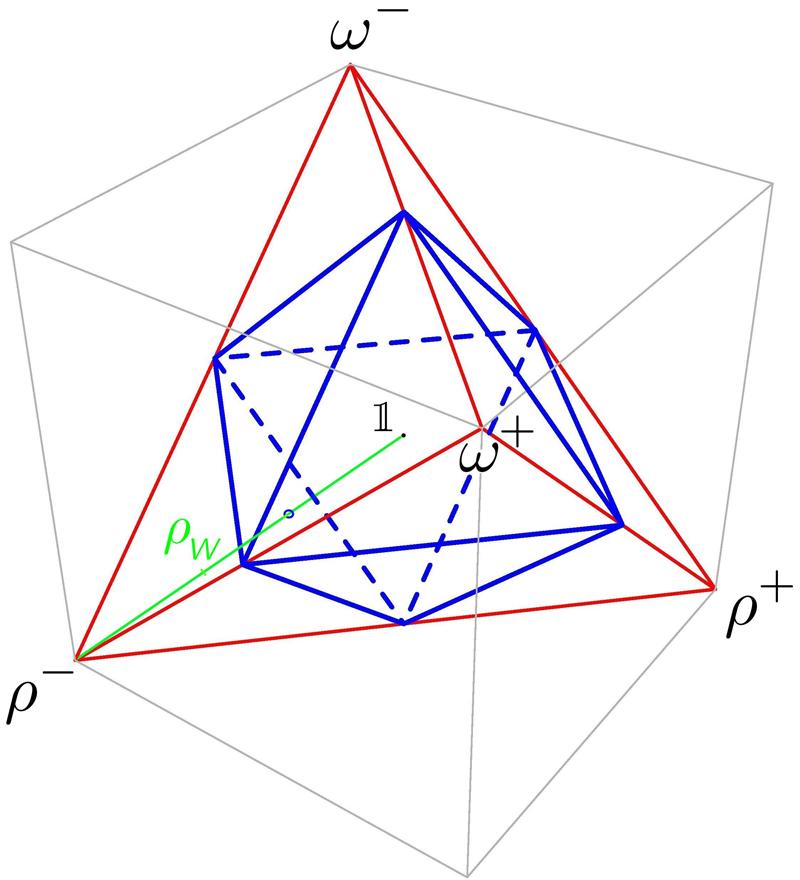Univ prof dr reinhold a bertlmann geometry of quantum states geometry maxwellsz